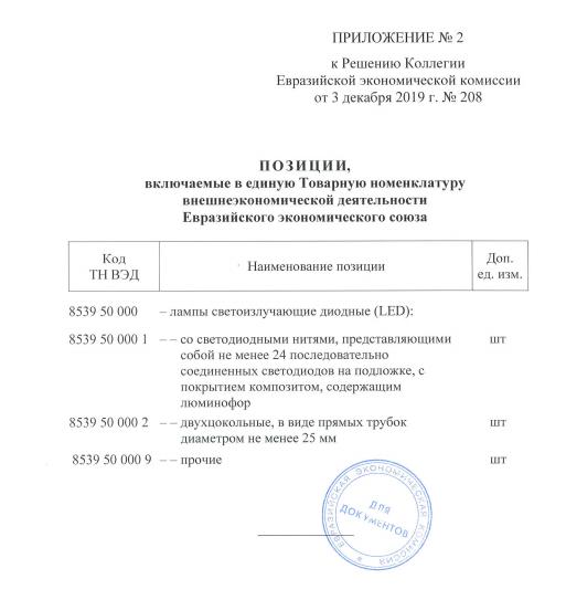 Приложение к решению ЕЭК от 03.12.2019 №208